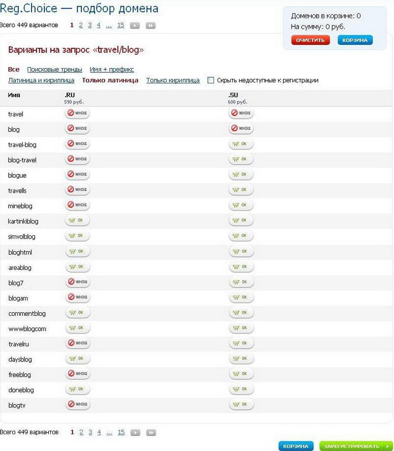 результаты подбора домена